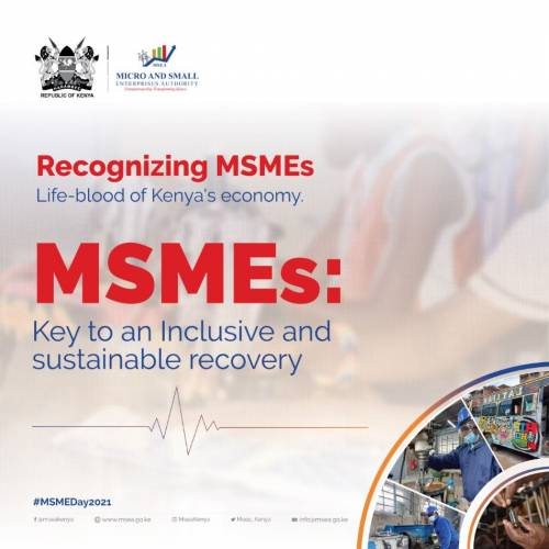 Recognizing MSME's Day